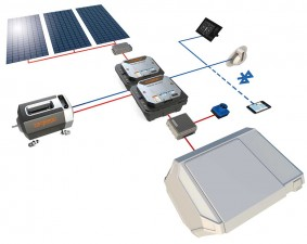 Mar Abierto - Este es el esquema preliminar de los dispositivos BMW y Torqeedo q