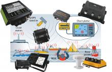 Mar Abierto - Las principales marcas de electrónica ya han presentado sus transc